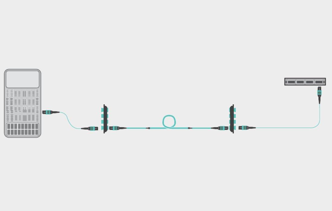 openline-hdg-mtp-y-jumper-schema2